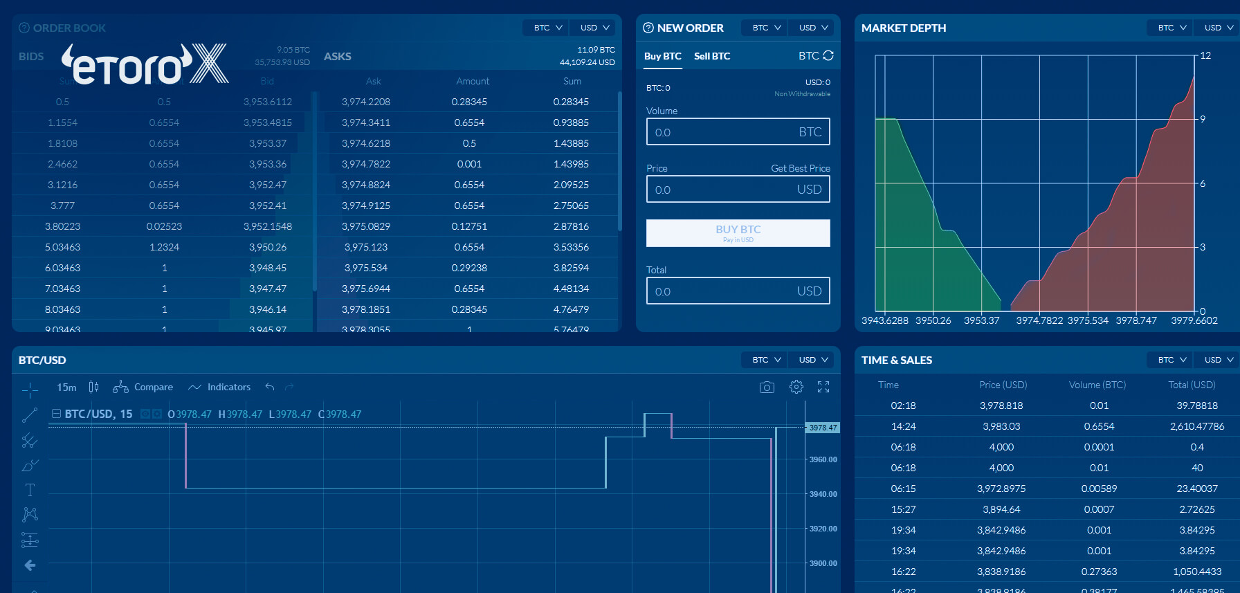 eToroX launches crypto exchange including suite of unique stablecoins