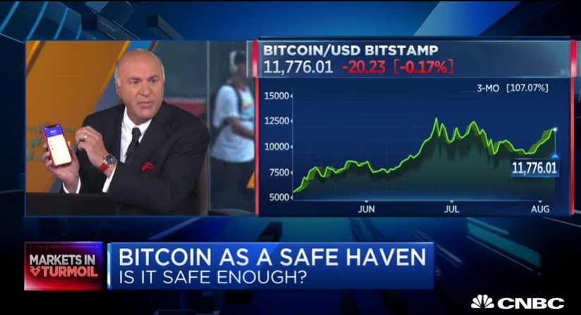 Kevin O'Leary bashes Bitcoin: