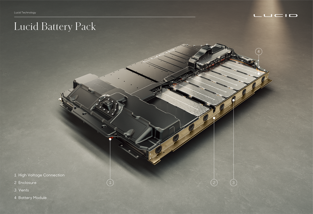 Lucid Battery